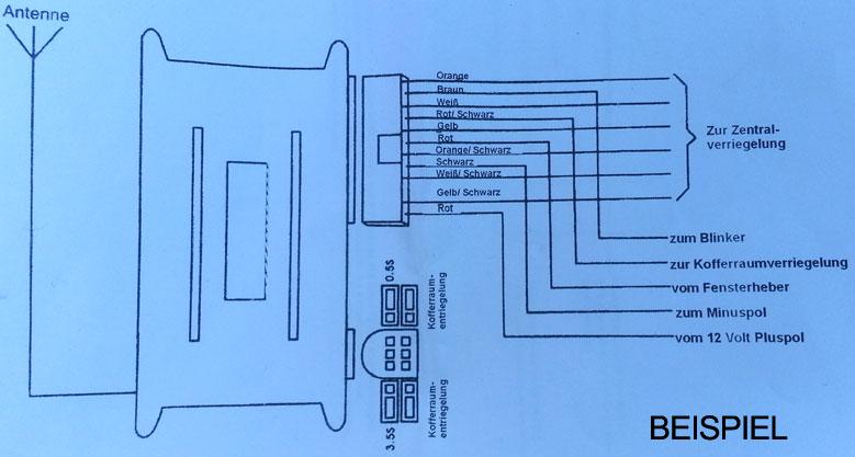 Funkfernbedienung im Xedos 9 – Xedos-Wiki